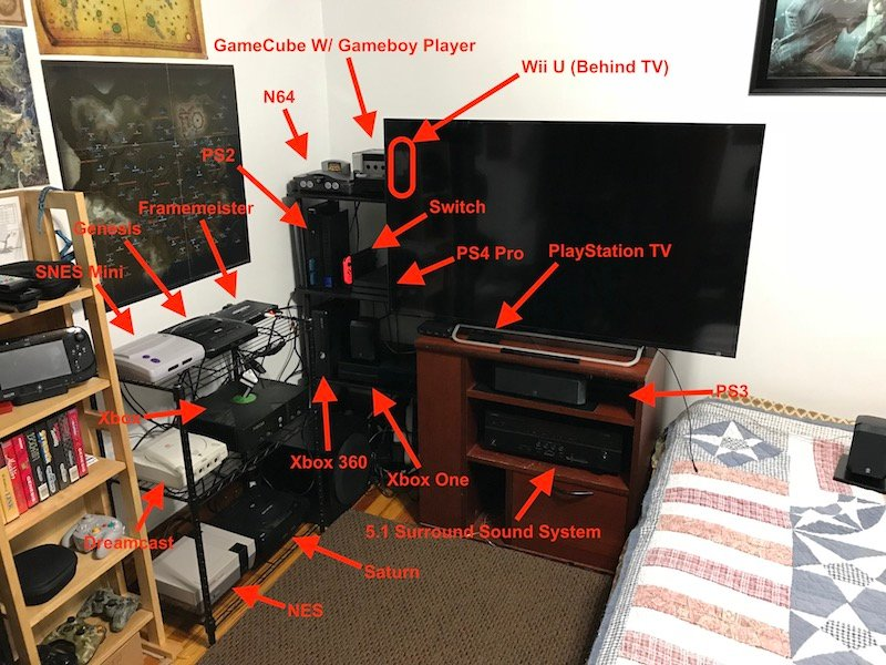 Gaming Setup Labled