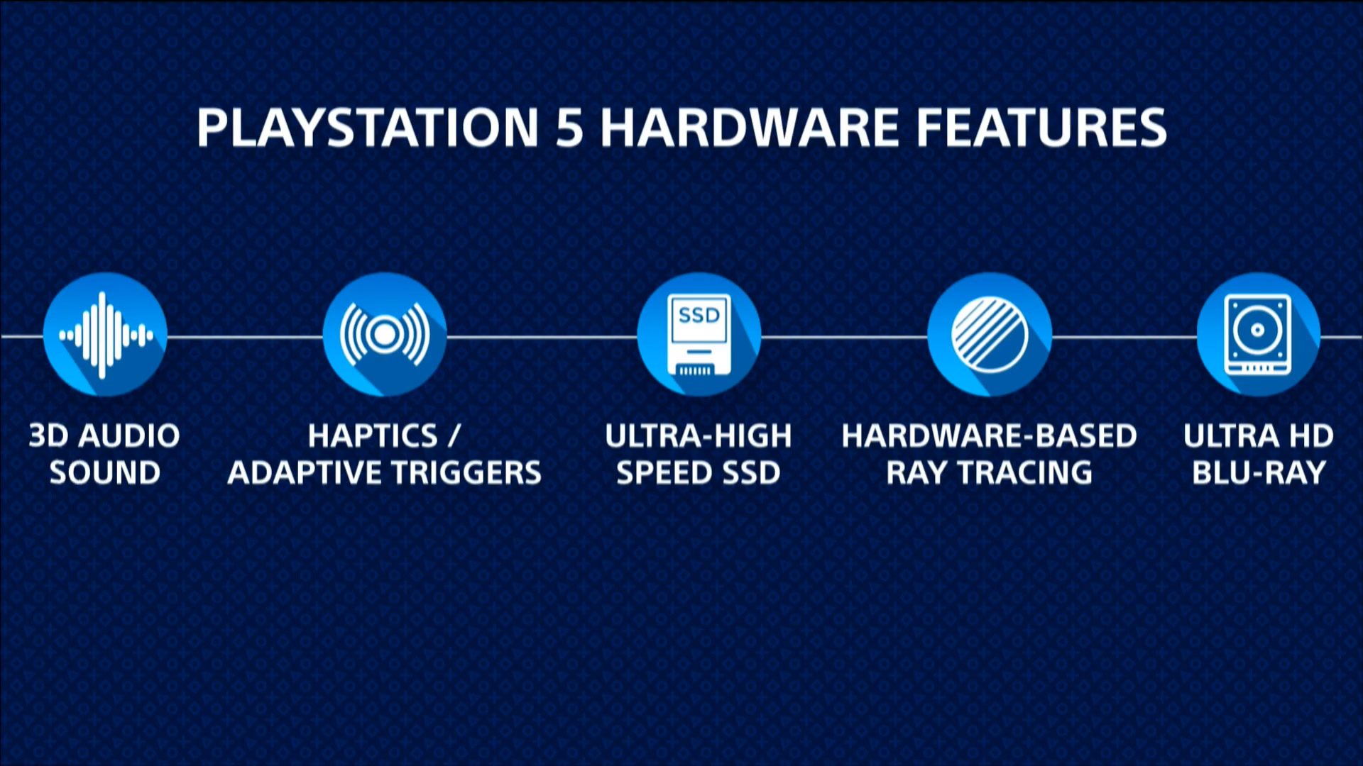 PlayStation 5 hardware features