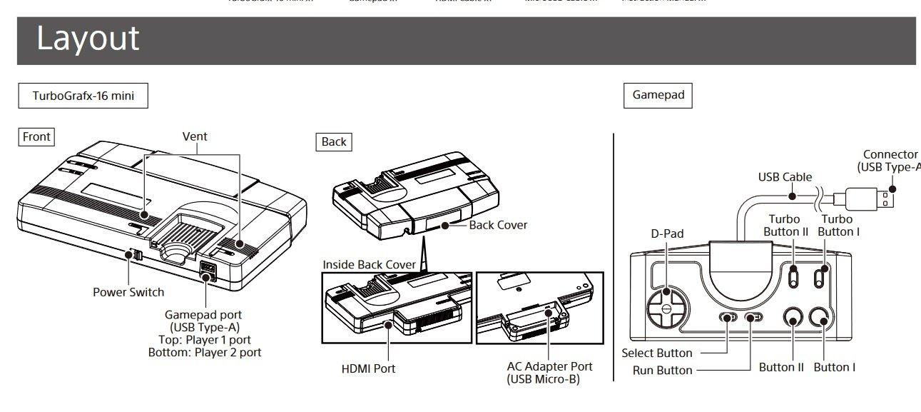 TurboGrafx-16 Mini layout