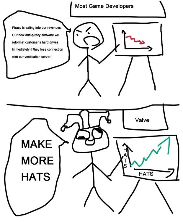 Valve Hats. MORE HATS!